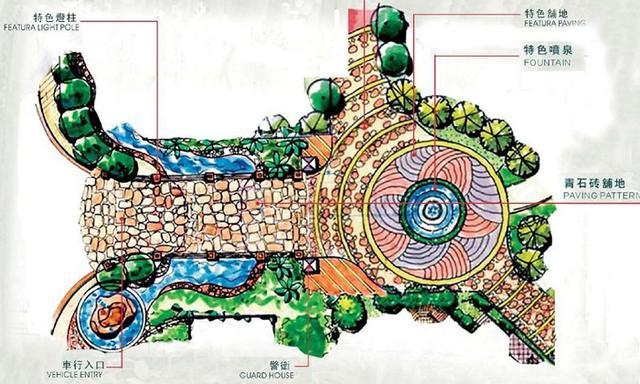在园林景观设计中存在的三大误区都在这里!